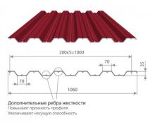 Профнастил окрашенный HС35-1000-0.5 цена за пог.м