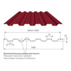 Профнастил окрашенный HС35-1000-0.75 цена за м2